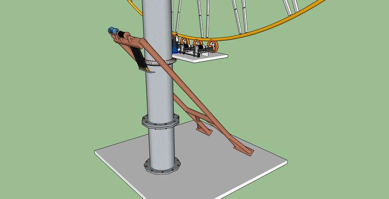 Close-up rendering of the BarberWind Turbines lifting system